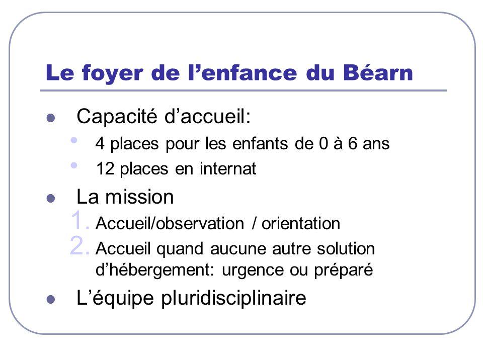Le foyer de lenfance du Béarn Capacité daccueil: 4 places pour les enfants de 0 à 6 ans 12 places en internat La mission 1. Accueil/observation / orie