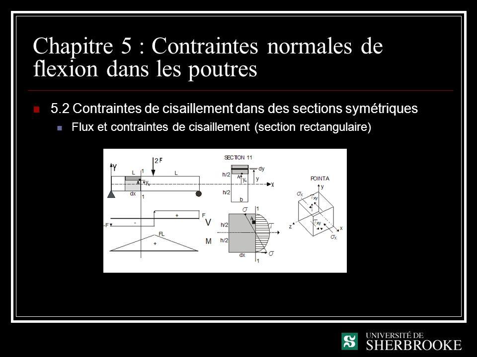 Chapitre 5 : Contraintes normales de flexion dans les poutres 5.2 Contraintes de cisaillement dans des sections symétriques Flux et contraintes de cisaillement (section rectangulaire)