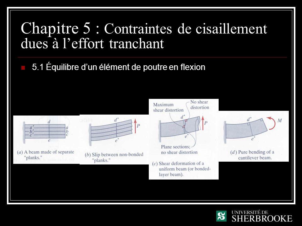Chapitre 5 : Contraintes normales de flexion dans les poutres 5.2 Contraintes de cisaillement dans des sections symétriques