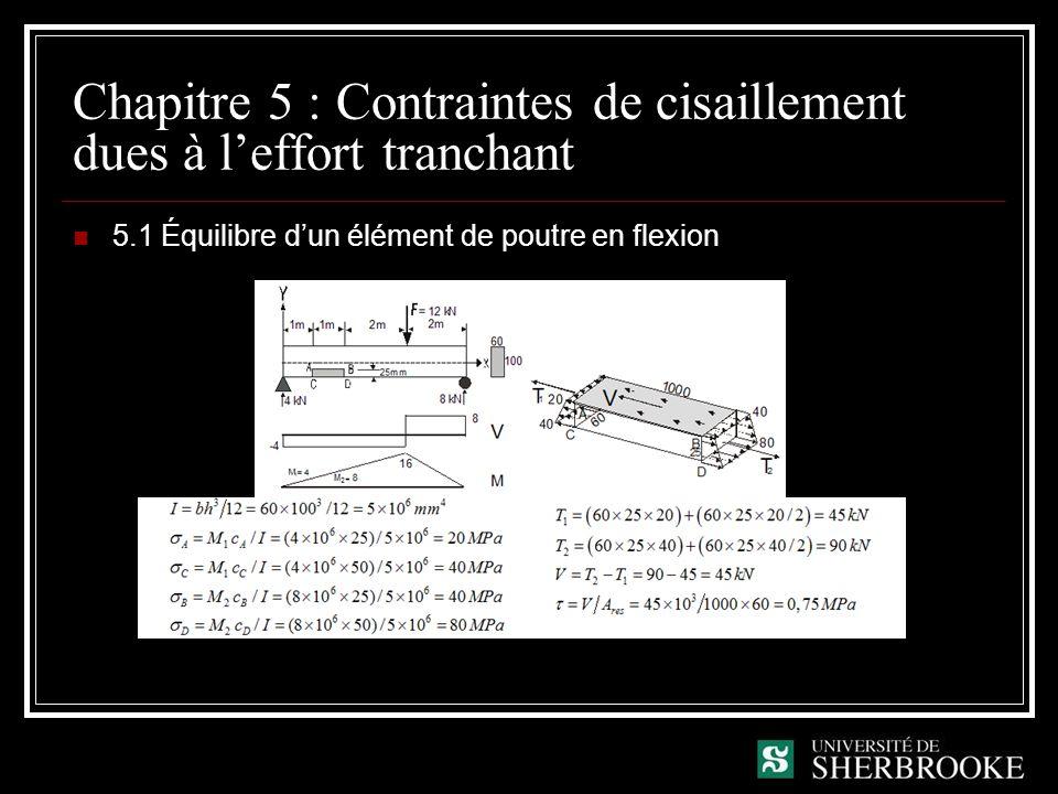 Chapitre 5 : Contraintes de cisaillement dues à leffort tranchant 5.2 Contraintes de cisaillement dans des sections symétriques Cas général Une variation du moment fléchissant est équivalent à un effort tranchant Un effort tranchant produit des forces de cisaillement sur les plans parallèles à laxe de la poutre Les forces de cisaillement, ainsi que les contraintes sont maximales sur le plan contenant laxe neutre et sont nulles aux limites de lélément