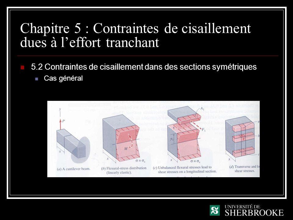 Chapitre 5 : Contraintes de cisaillement dues à leffort tranchant 5.2 Contraintes de cisaillement dans des sections symétriques Cas général