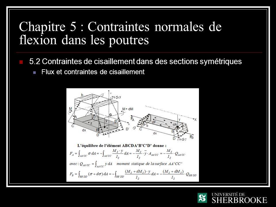 Chapitre 5 : Contraintes normales de flexion dans les poutres 5.2 Contraintes de cisaillement dans des sections symétriques Flux et contraintes de cisaillement