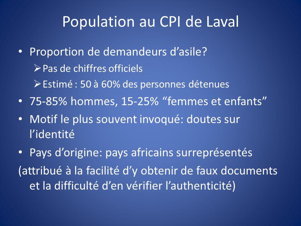 Population au CPI de Laval Proportion de demandeurs dasile.