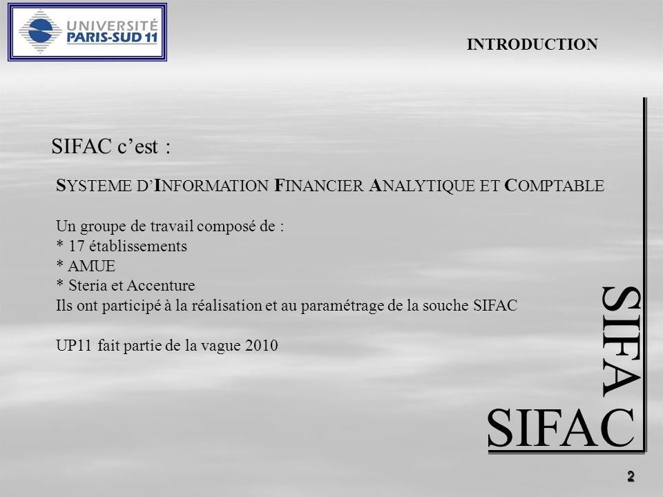 2 SIFAC SIFA S YSTEME D I NFORMATION F INANCIER A NALYTIQUE ET C OMPTABLE Un groupe de travail composé de : * 17 établissements * AMUE * Steria et Acc