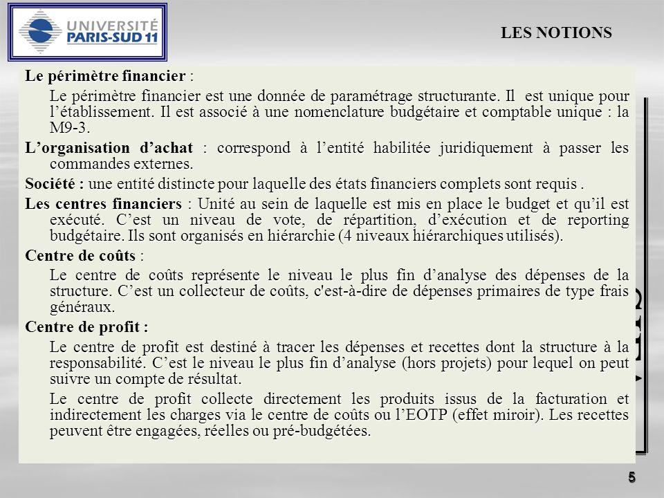 5 SIFAC SIFA Le périmètre financier : Le périmètre financier est une donnée de paramétrage structurante.