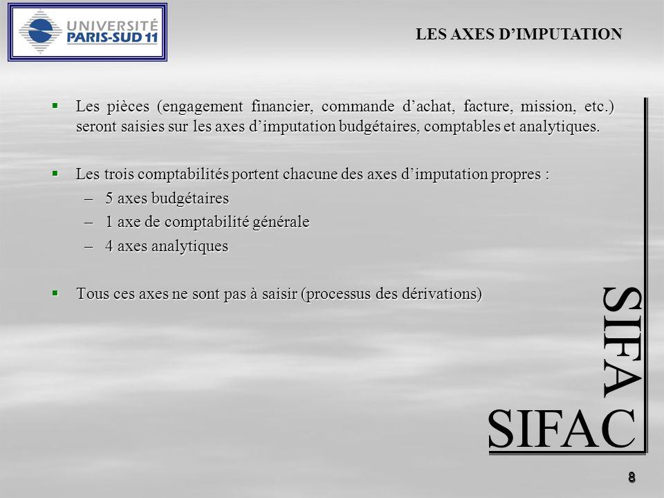 8 SIFAC SIFA Les pièces (engagement financier, commande dachat, facture, mission, etc.) seront saisies sur les axes dimputation budgétaires, comptables et analytiques.