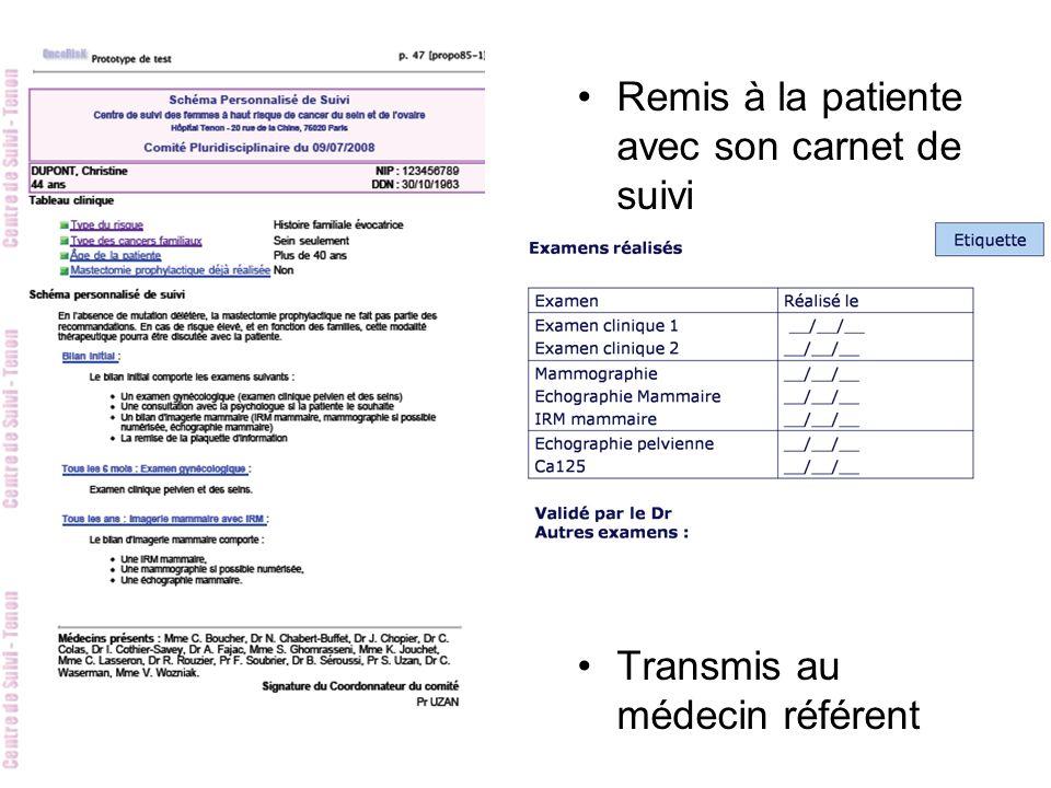 Remis à la patiente avec son carnet de suivi Transmis au médecin référent