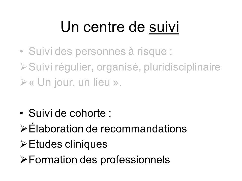 Un centre de suivi Suivi des personnes à risque : Suivi régulier, organisé, pluridisciplinaire « Un jour, un lieu ». Suivi de cohorte : Élaboration de