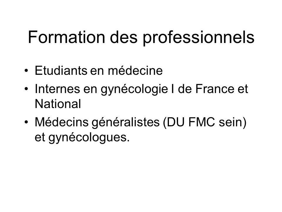 Formation des professionnels Etudiants en médecine Internes en gynécologie I de France et National Médecins généralistes (DU FMC sein) et gynécologues