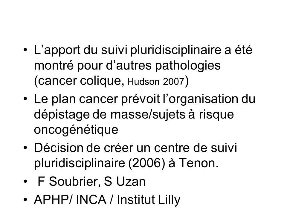 Lapport du suivi pluridisciplinaire a été montré pour dautres pathologies (cancer colique, Hudson 2007 ) Le plan cancer prévoit lorganisation du dépis