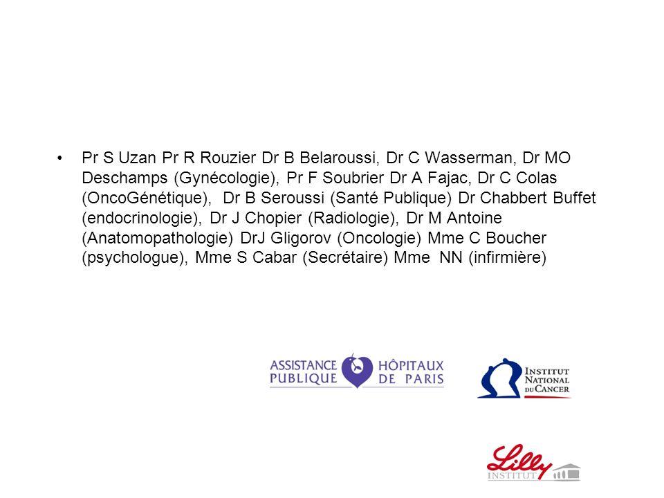 Pr S Uzan Pr R Rouzier Dr B Belaroussi, Dr C Wasserman, Dr MO Deschamps (Gynécologie), Pr F Soubrier Dr A Fajac, Dr C Colas (OncoGénétique), Dr B Sero