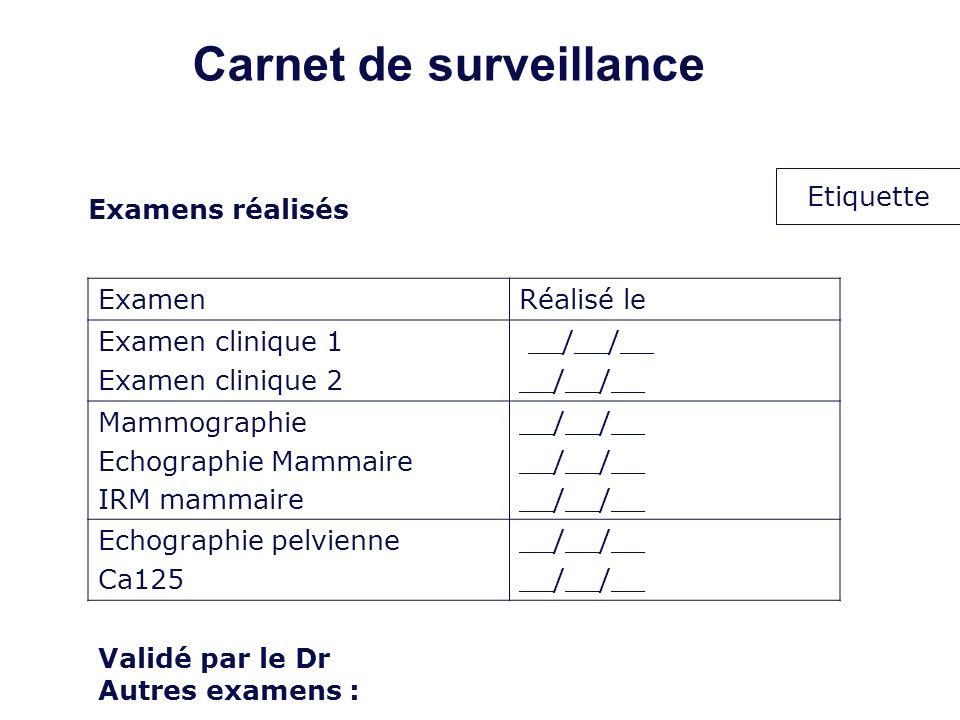ExamenRéalisé le Examen clinique 1 Examen clinique 2 __/__/__ Mammographie Echographie Mammaire IRM mammaire __/__/__ Echographie pelvienne Ca125 __/_