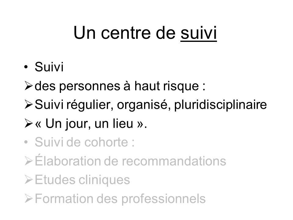 Un centre de suivi Suivi des personnes à haut risque : Suivi régulier, organisé, pluridisciplinaire « Un jour, un lieu ». Suivi de cohorte : Élaborati