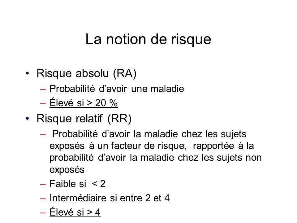 La notion de risque Risque absolu (RA) –Probabilité davoir une maladie –Élevé si > 20 % Risque relatif (RR) – Probabilité davoir la maladie chez les s