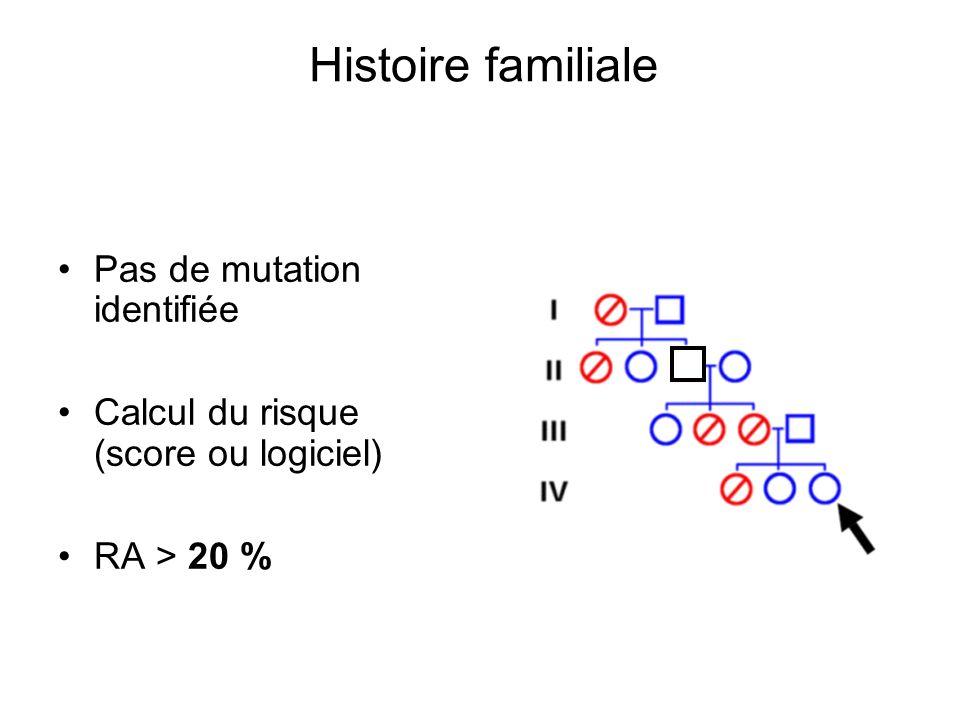 Hyperplasies atypiques et carcinomes lobulaires in situ –RR = 4 à 5 pour la population générale –RR = 10 si ATCD familial au 1 er degré –Plus important pour les femmes non ménopausées au diagnostic –Plus important pour le sein homolatéral mais augmenté aussi pour le sein controlatéral