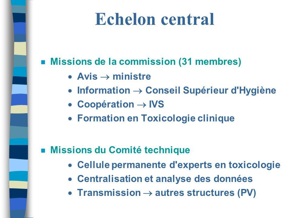 Echelon central n Missions de la commission (31 membres) Avis ministre Information Conseil Supérieur d'Hygiène Coopération IVS Formation en Toxicologi