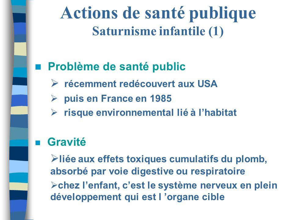 Actions de santé publique Saturnisme infantile (1) n Problème de santé public récemment redécouvert aux USA puis en France en 1985 risque environnemen