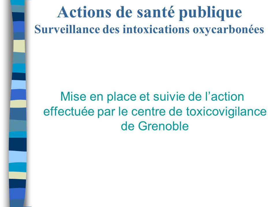 Actions de santé publique Surveillance des intoxications oxycarbonées Mise en place et suivie de laction effectuée par le centre de toxicovigilance de