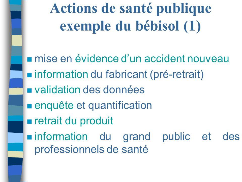 Actions de santé publique exemple du bébisol (1) n mise en évidence dun accident nouveau n information du fabricant (pré-retrait) n validation des don