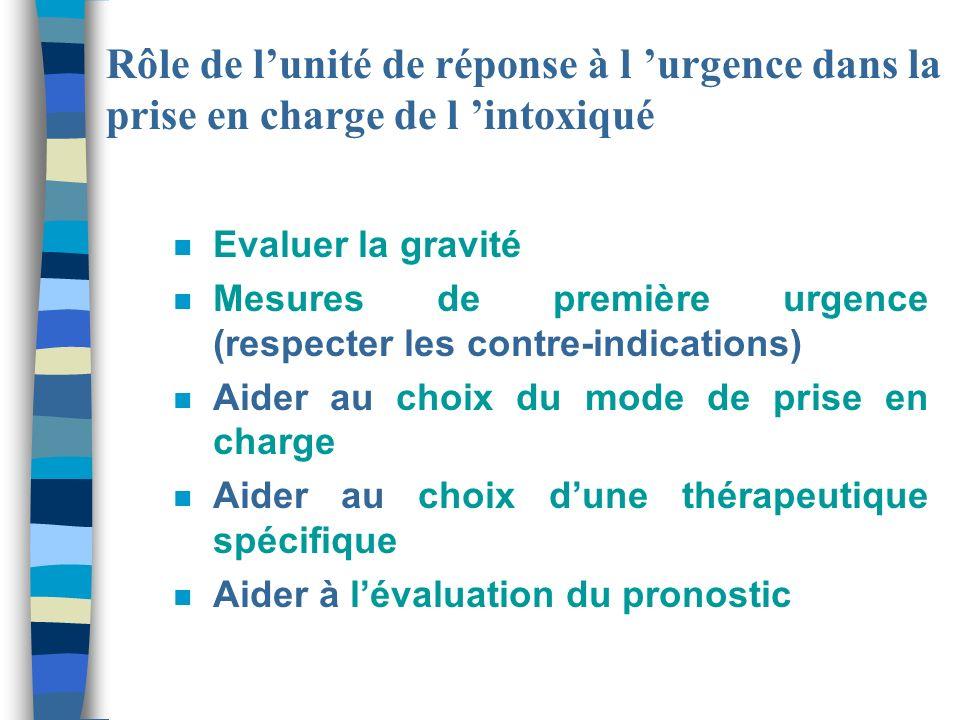 Toxicovigilance extensive (4) Produits en cause