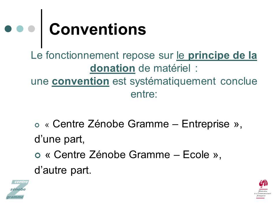 Conventions « Centre Zénobe Gramme – Entreprise », dune part, « Centre Zénobe Gramme – Ecole », dautre part.