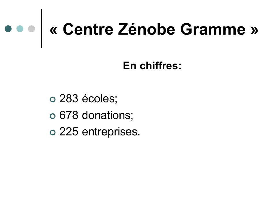 « Centre Zénobe Gramme » En chiffres: 283 écoles; 678 donations; 225 entreprises.