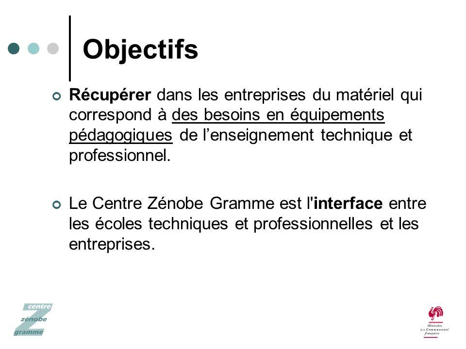 Objectifs Récupérer dans les entreprises du matériel qui correspond à des besoins en équipements pédagogiques de lenseignement technique et professionnel.