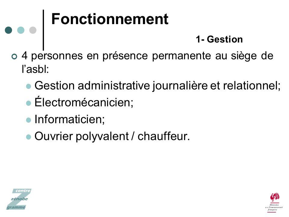 Fonctionnement 1- Gestion 4 personnes en présence permanente au siège de lasbl: Gestion administrative journalière et relationnel; Électromécanicien; Informaticien; Ouvrier polyvalent / chauffeur.