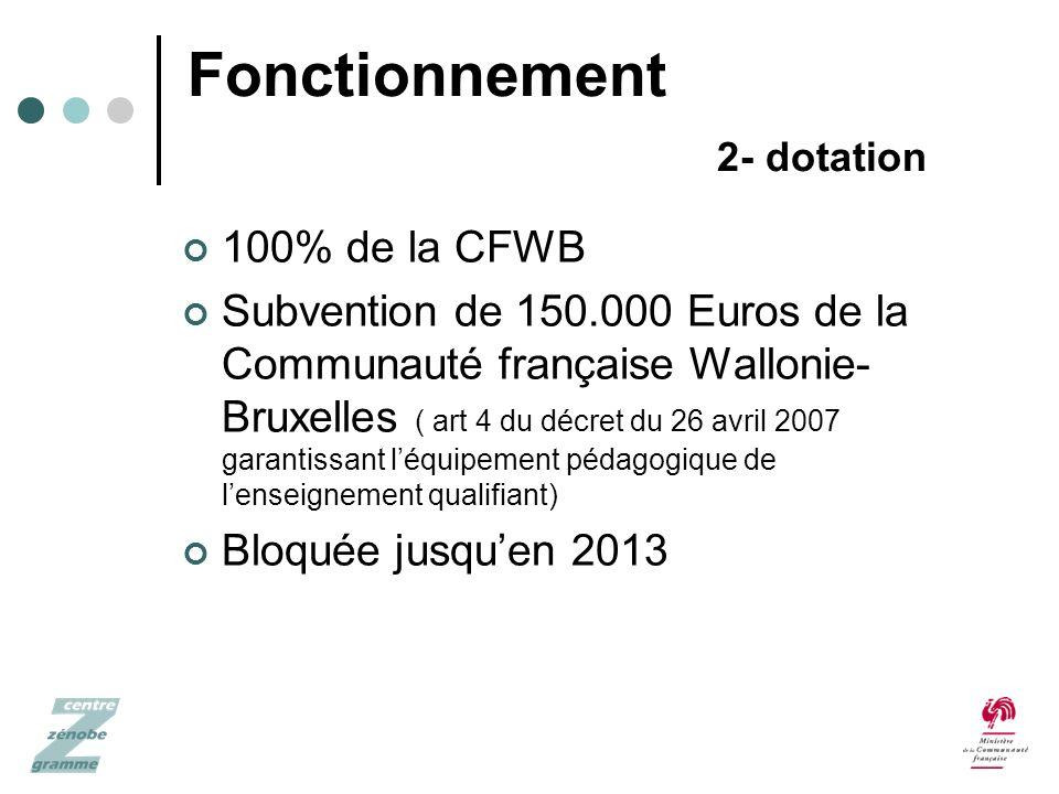Fonctionnement 2- dotation 100% de la CFWB Subvention de 150.000 Euros de la Communauté française Wallonie- Bruxelles ( art 4 du décret du 26 avril 2007 garantissant léquipement pédagogique de lenseignement qualifiant) Bloquée jusquen 2013