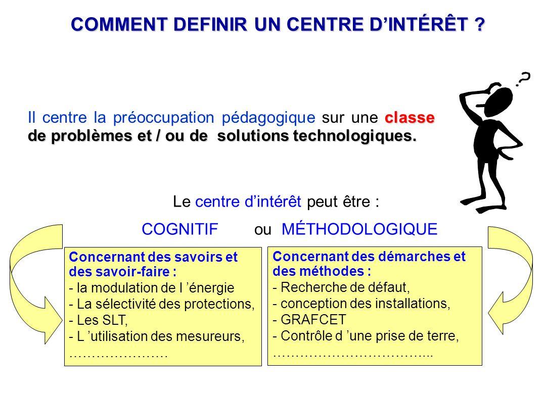 UN EXEMPLE DE CENTRE DINTERET : CENTRE D'INTÉRÊT Commande et modulation de lénergie COURS MODULER LENERGIE POURQUOI ? Approche fonctionnelle, Approche