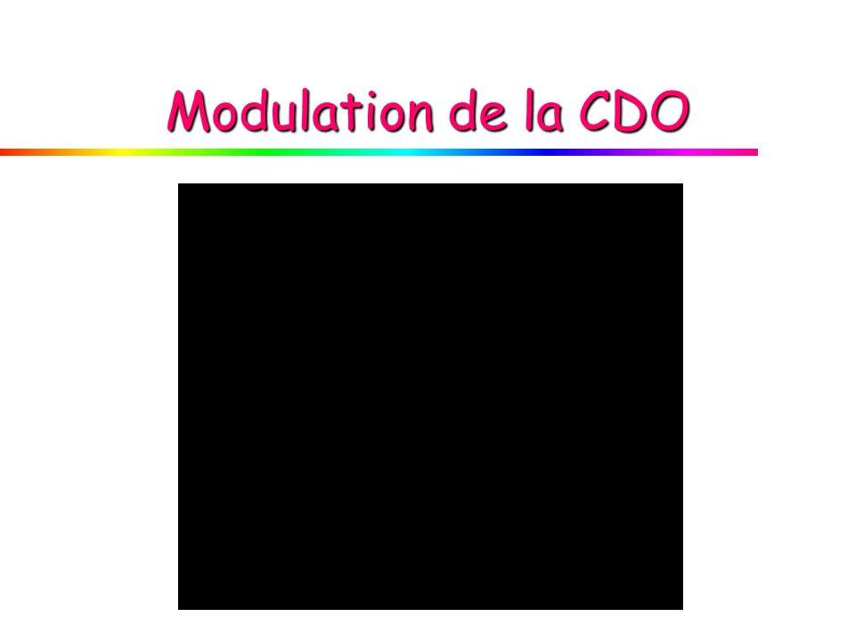 Modulation de la CDO
