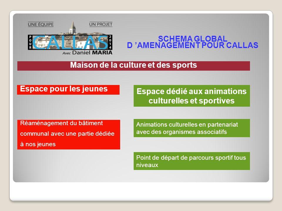 SCHEMA GLOBAL D AMENAGEMENT POUR CALLAS Espace dédié aux animations culturelles et sportives Animations culturelles en partenariat avec des organismes