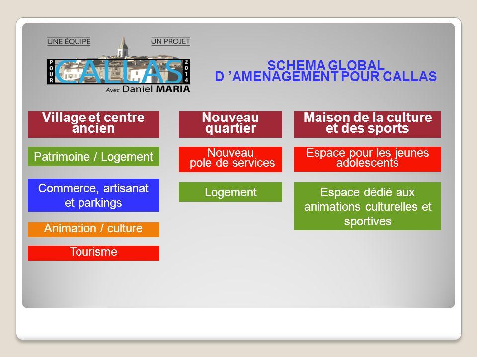 SCHEMA GLOBAL D AMENAGEMENT POUR CALLAS Village et centre ancien Commerce, artisanat et parkings Patrimoine / Logement Animation / culture Tourisme No