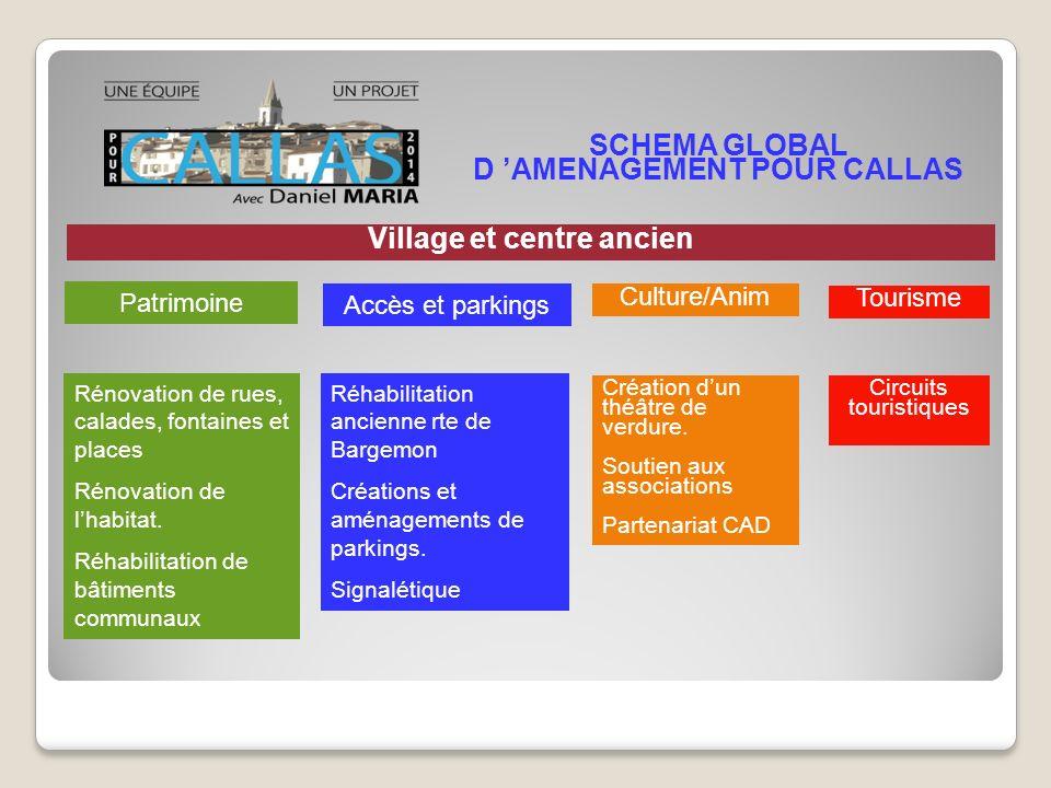 SCHEMA GLOBAL D AMENAGEMENT POUR CALLAS Village et centre ancien Accès et parkings Patrimoine Culture/Anim Tourisme Rénovation de rues, calades, fonta