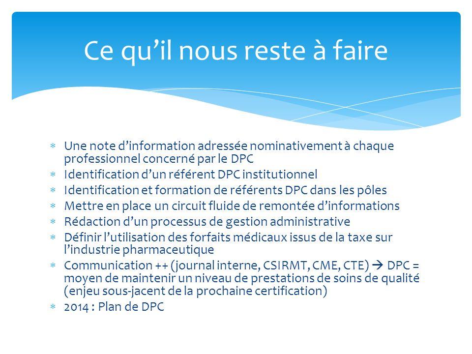 Une note dinformation adressée nominativement à chaque professionnel concerné par le DPC Identification dun référent DPC institutionnel Identification