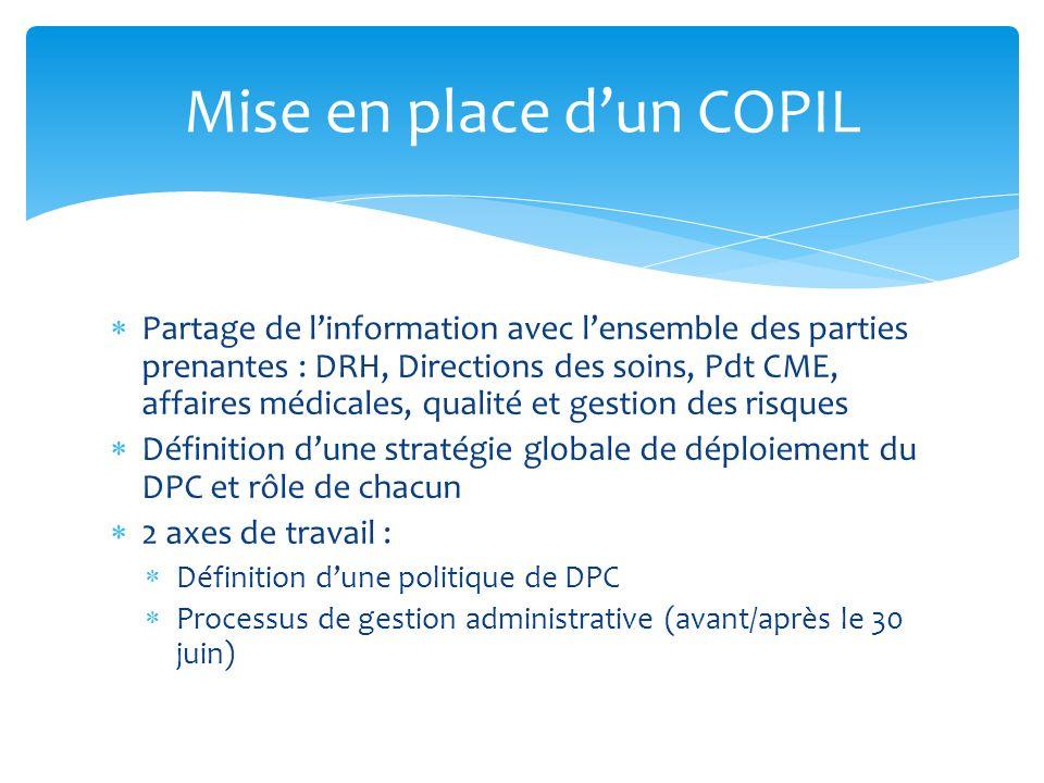 Partage de linformation avec lensemble des parties prenantes : DRH, Directions des soins, Pdt CME, affaires médicales, qualité et gestion des risques