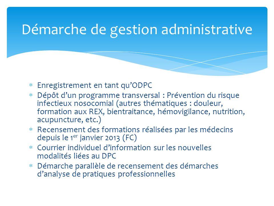 Enregistrement en tant quODPC Dépôt dun programme transversal : Prévention du risque infectieux nosocomial (autres thématiques : douleur, formation au