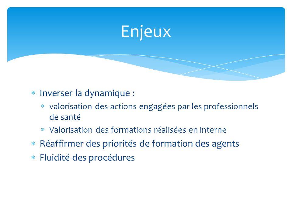 Enjeux Inverser la dynamique : valorisation des actions engagées par les professionnels de santé Valorisation des formations réalisées en interne Réaf