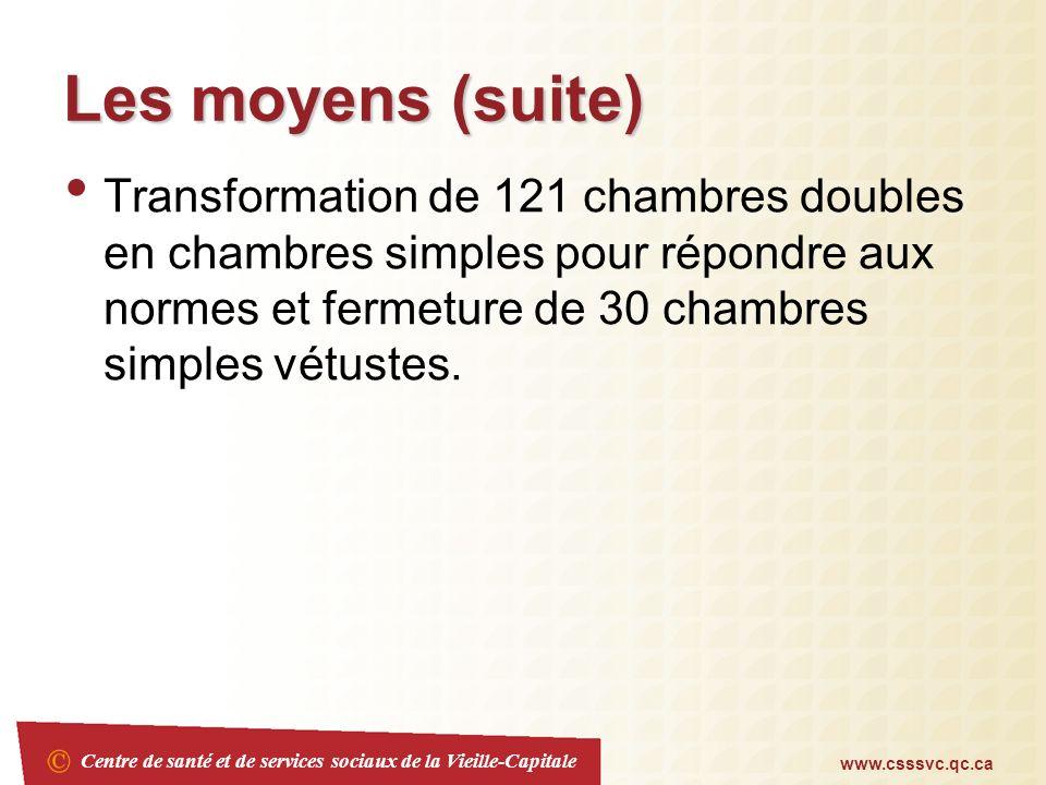 Centre de santé et de services sociaux de la Vieille-Capitale www.csssvc.qc.ca Les moyens (suite) Transformation de 121 chambres doubles en chambres s