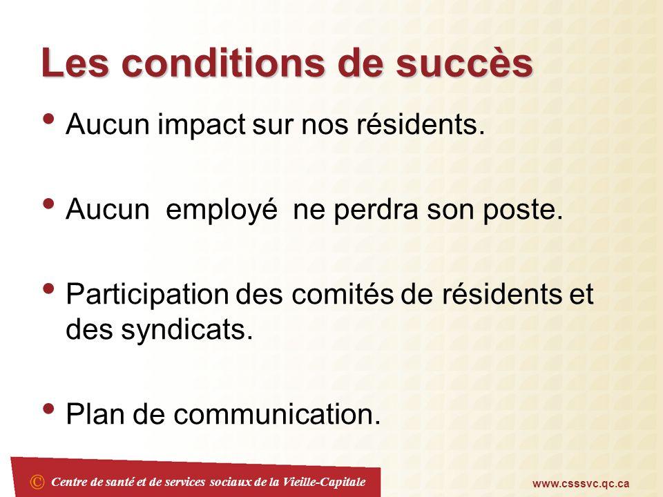 Centre de santé et de services sociaux de la Vieille-Capitale www.csssvc.qc.ca Les conditions de succès Aucun impact sur nos résidents. Aucun employé