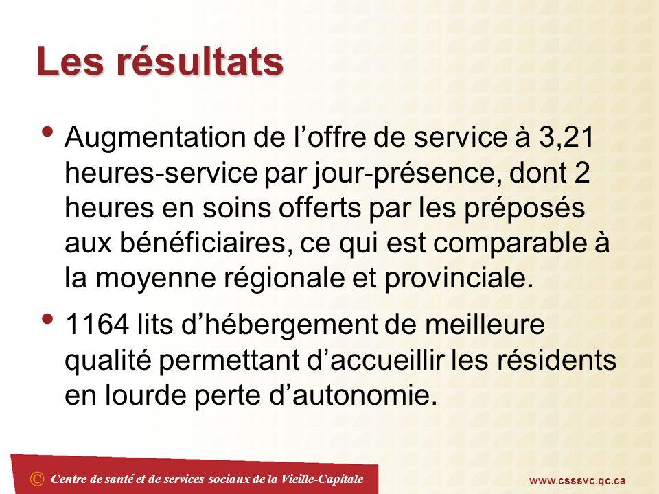Centre de santé et de services sociaux de la Vieille-Capitale www.csssvc.qc.ca Les résultats Augmentation de loffre de service à 3,21 heures-service p