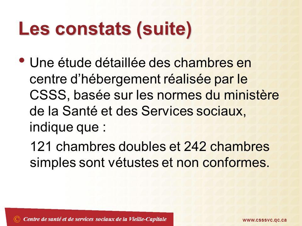 Centre de santé et de services sociaux de la Vieille-Capitale www.csssvc.qc.ca Les constats (suite) Une étude détaillée des chambres en centre dhéberg