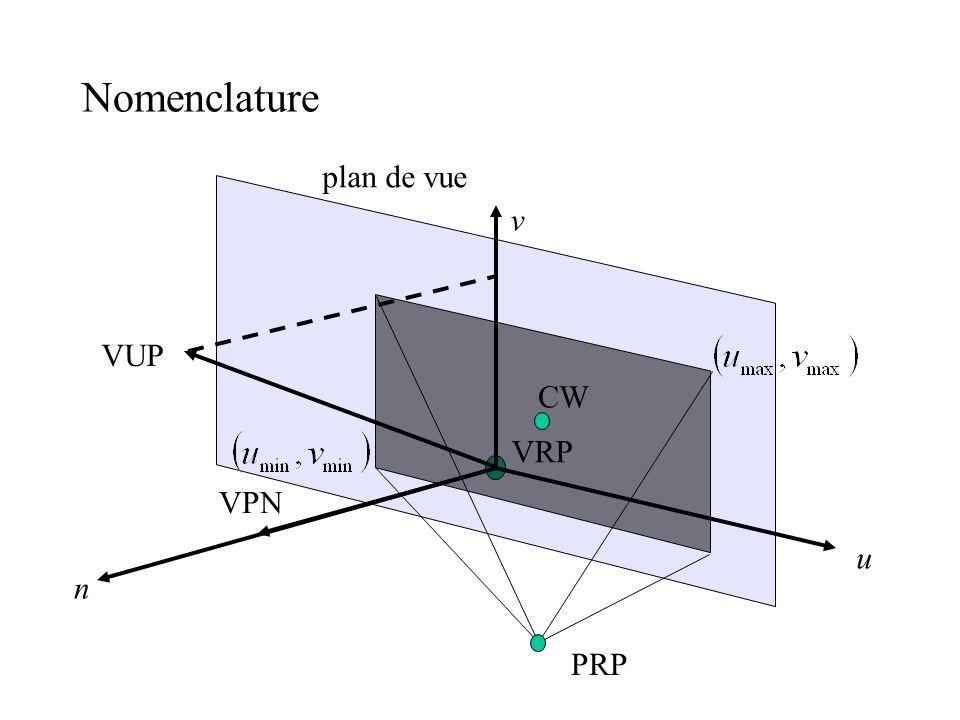 Nomenclature plan de vue VRP VPN CW PRP VUP n v u