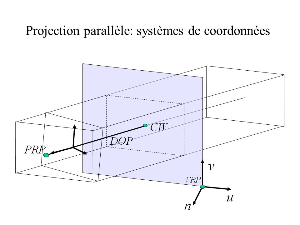 Projection parallèle: systèmes de coordonnées