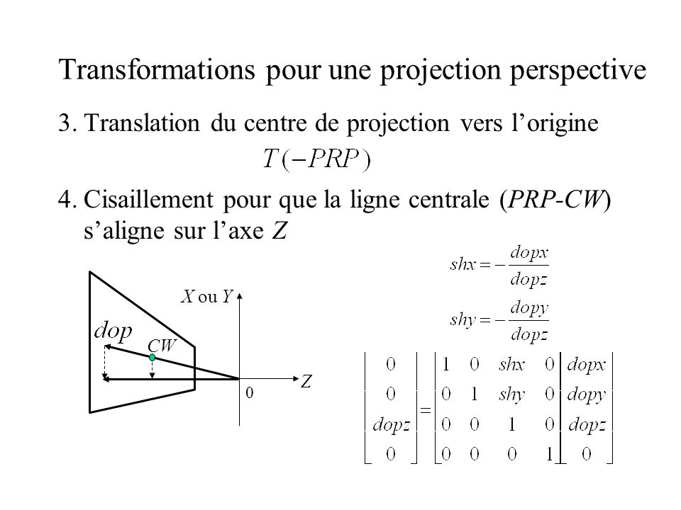 Transformations pour une projection perspective 3.Translation du centre de projection vers lorigine 4.Cisaillement pour que la ligne centrale (PRP-CW)