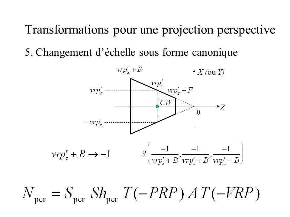 Transformations pour une projection perspective 5.Changement déchelle sous forme canonique Z X (ou Y) 0 CW