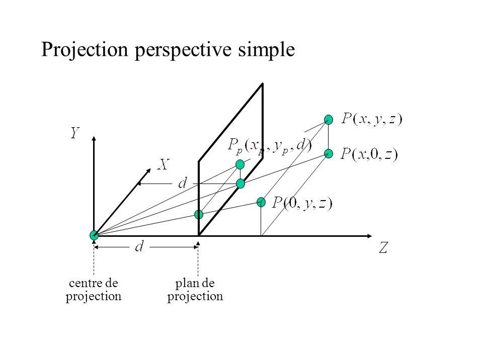 Projection parallèle: configuration finale (1,0,0) (0,1,0) (-1,0,0) (0,-1,0) (0,0,-1)