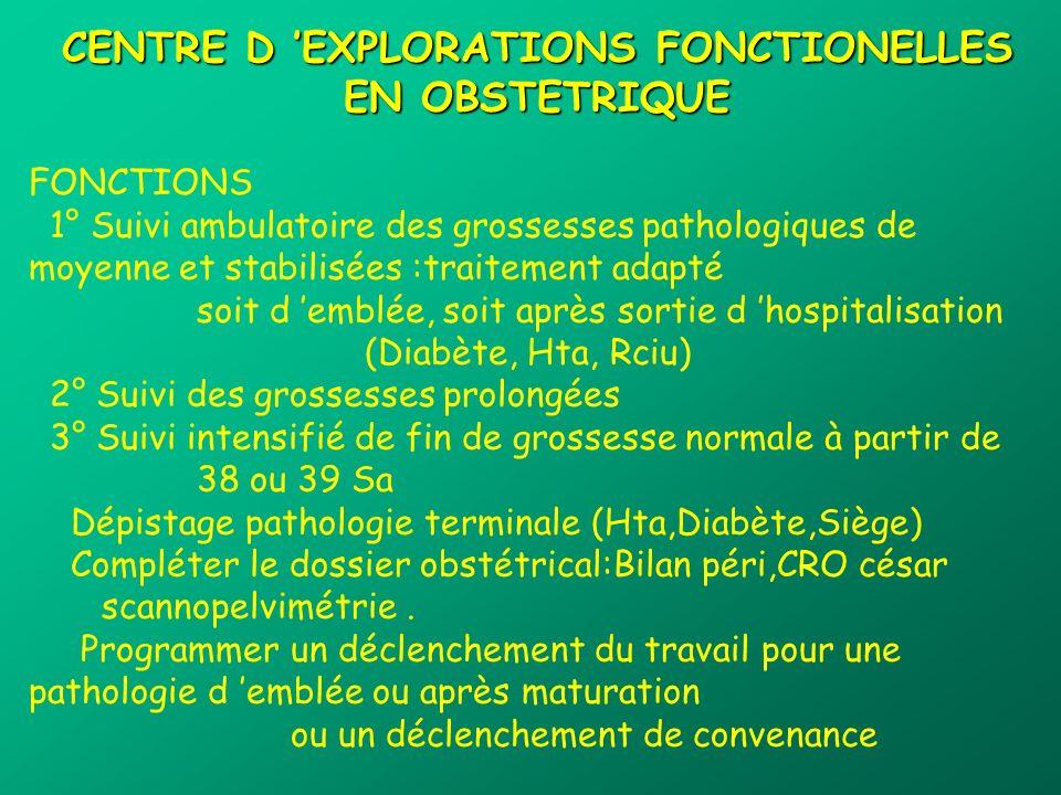 CENTRE D EXPLORATIONS FONCTIONELLES EN OBSTETRIQUE FONCTIONS 1° Suivi ambulatoire des grossesses pathologiques de moyenne et stabilisées :traitement a