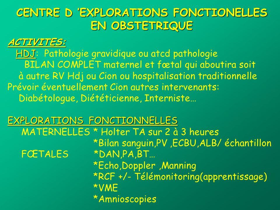 CENTRE D EXPLORATIONS FONCTIONELLES EN OBSTETRIQUE ACTIVITES: HDJ HDJ: Pathologie gravidique ou atcd pathologie BILAN COMPLET maternel et fœtal qui ab