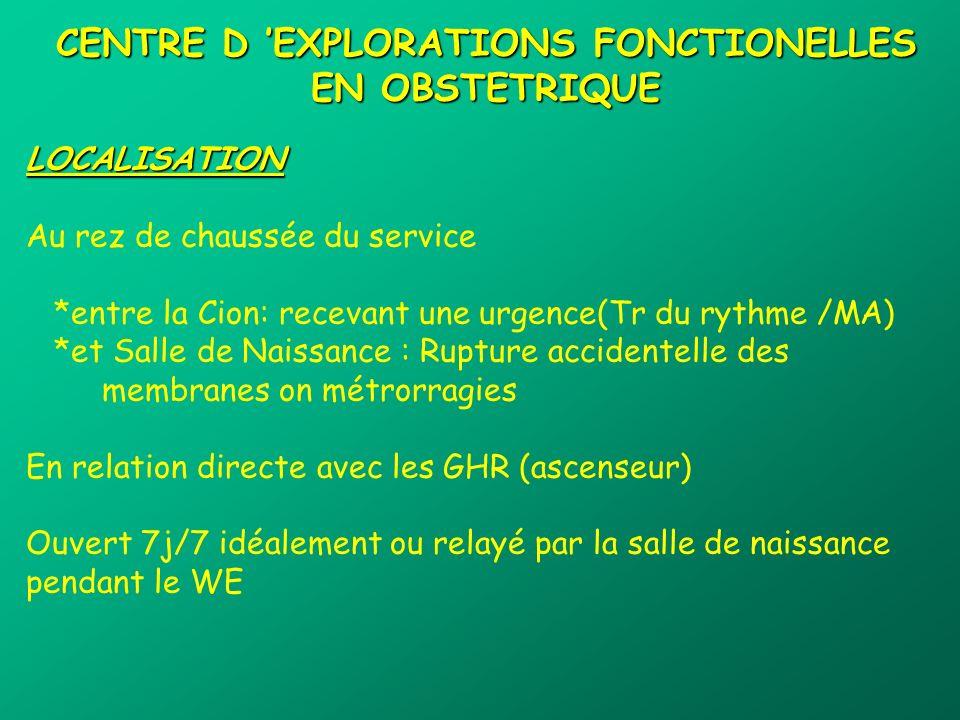 CENTRE D EXPLORATIONS FONCTIONELLES EN OBSTETRIQUE LOCALISATION Au rez de chaussée du service *entre la Cion: recevant une urgence(Tr du rythme /MA) *